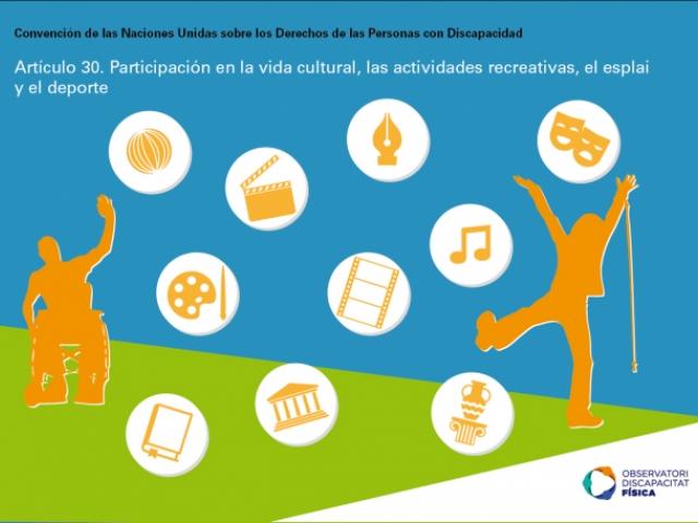 Article 30. Participació en la vida cultural, les activitats recreatives, l'esplai i l'esport