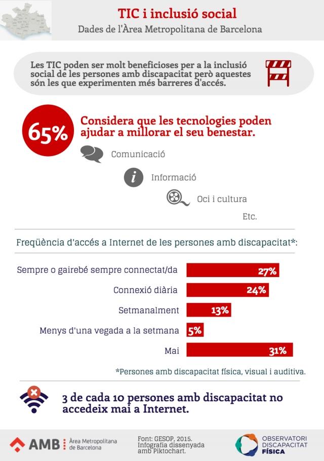 TIC i inclusió social