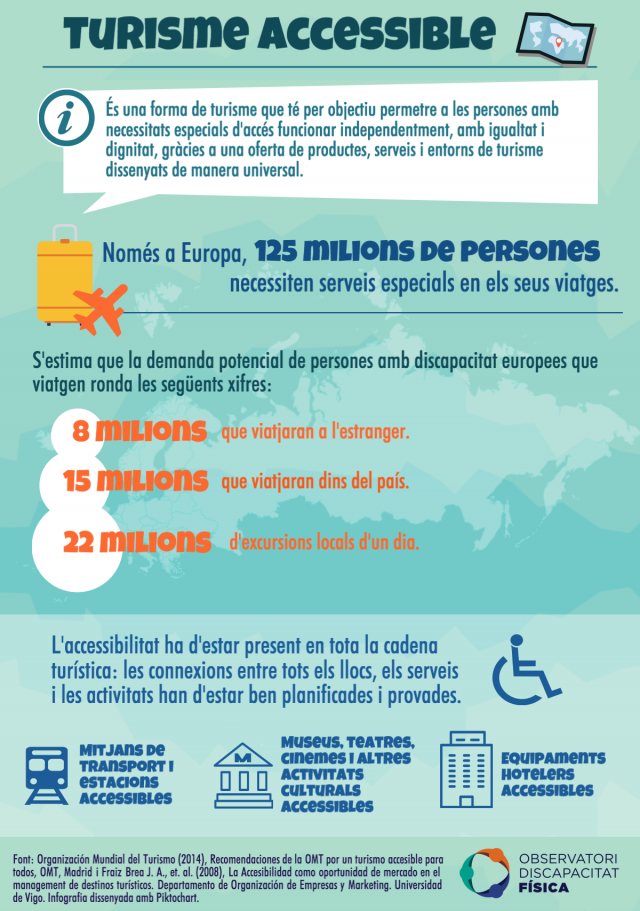 Turisme accessible