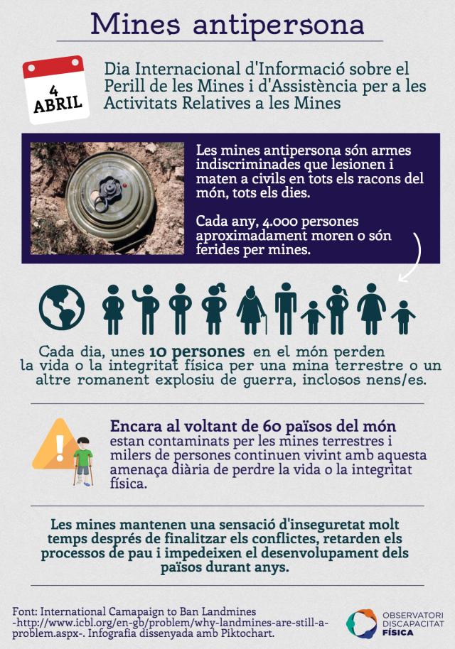 Mines antipersona