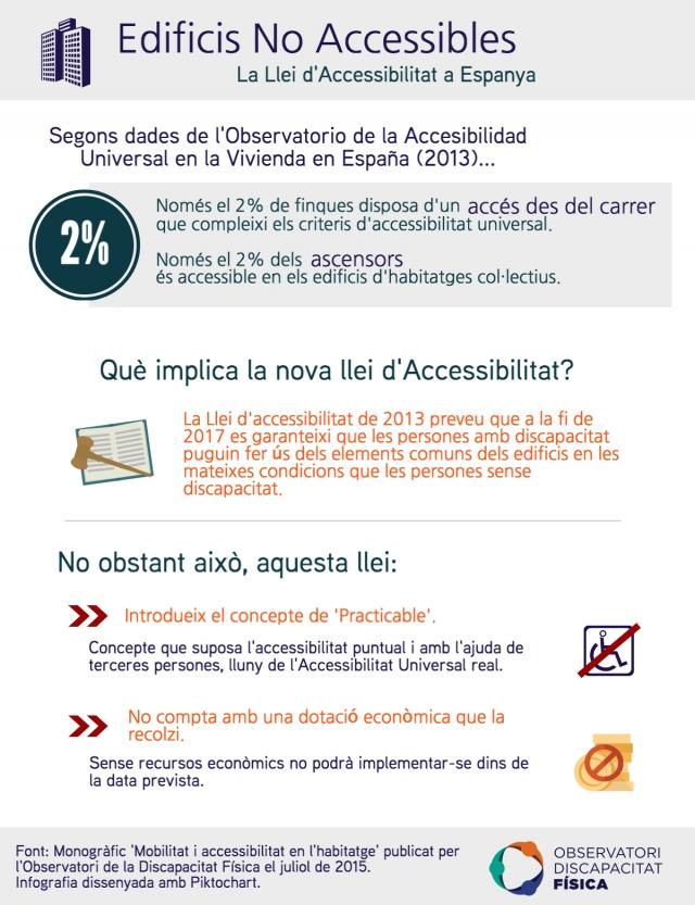 Edificis No Accessibles - La llei d'Accessibilitat a Espanya