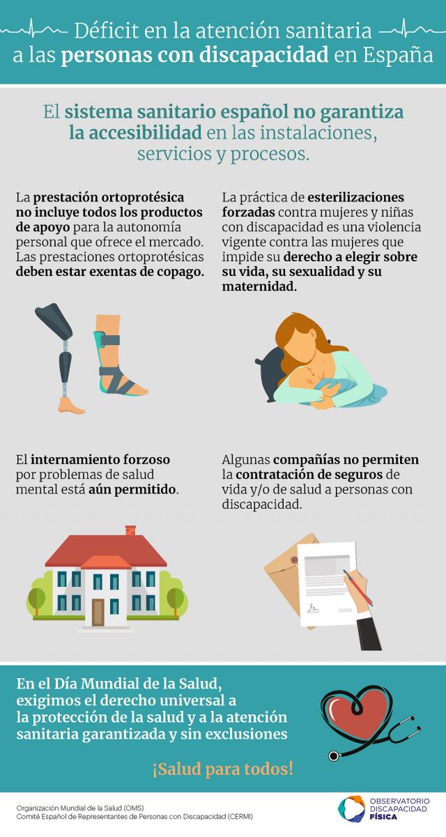 Déficit en la atención sanitaria a las personas con discapacidad en España