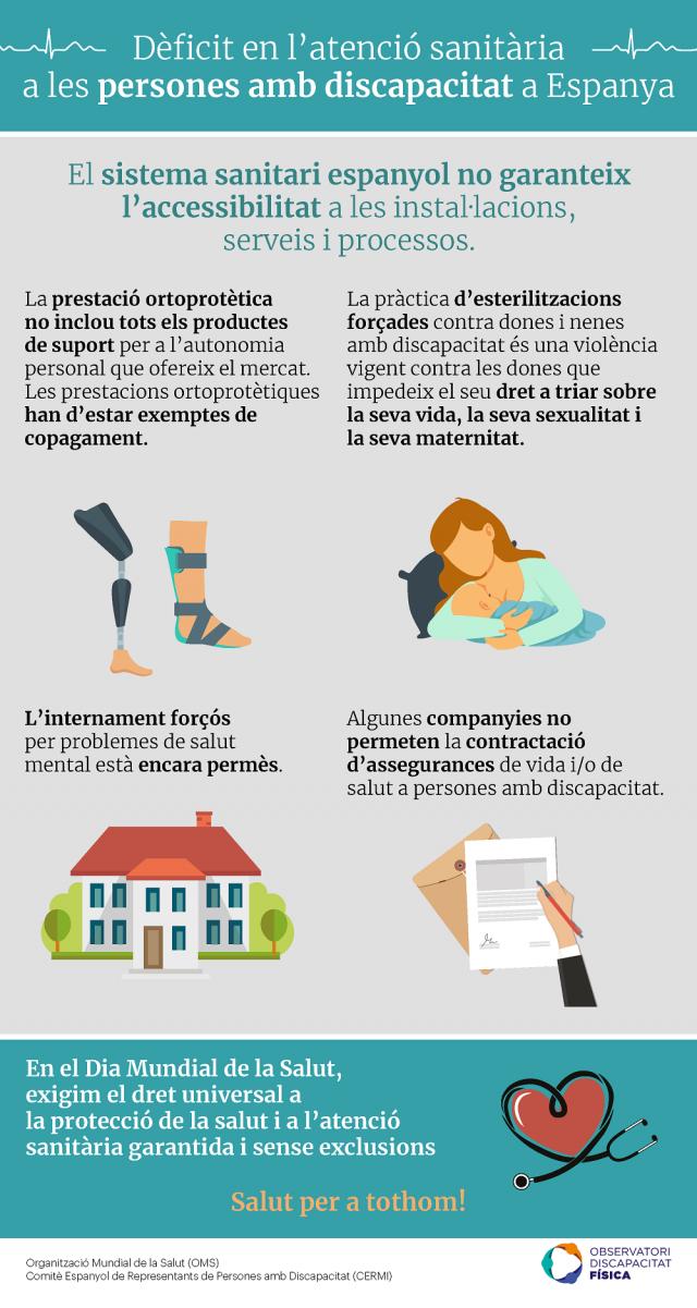 Dèficit en l'atenció sanitària a les persones amb discapacitat a Espanya