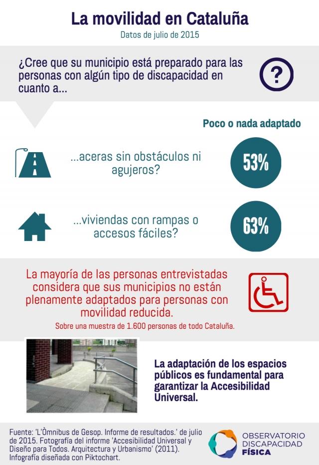 La movilidad en Cataluña