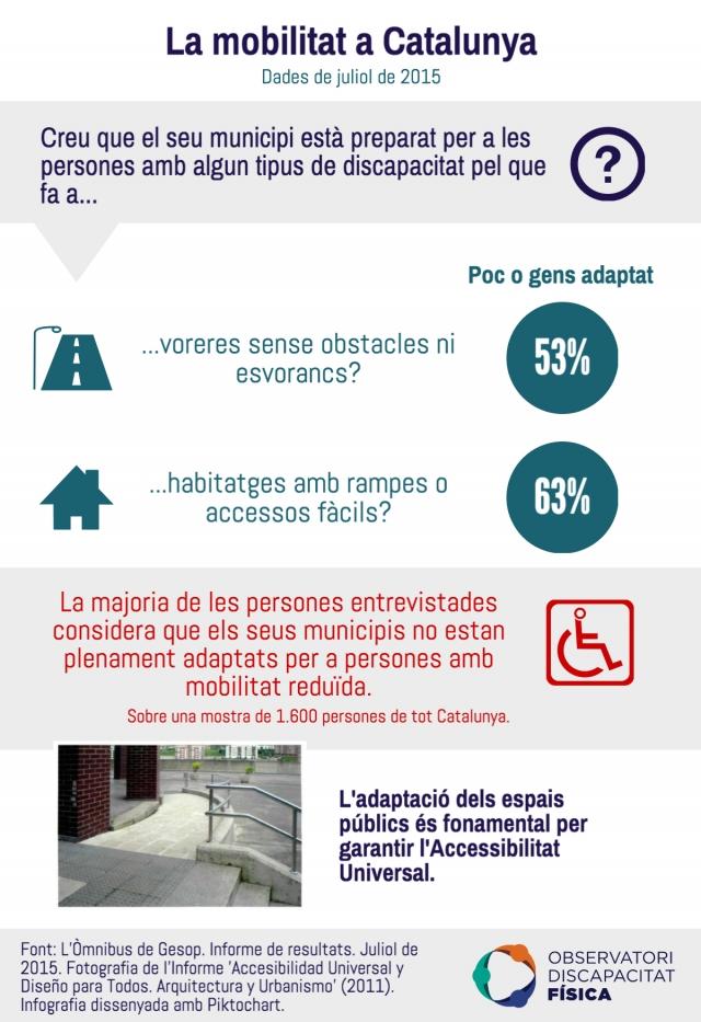 La mobilitat a Catalunya