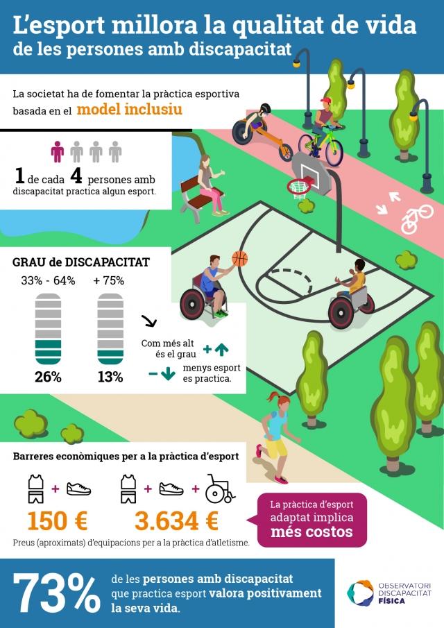 El deporte mejora la calidad de vida de las personas con discapacidad