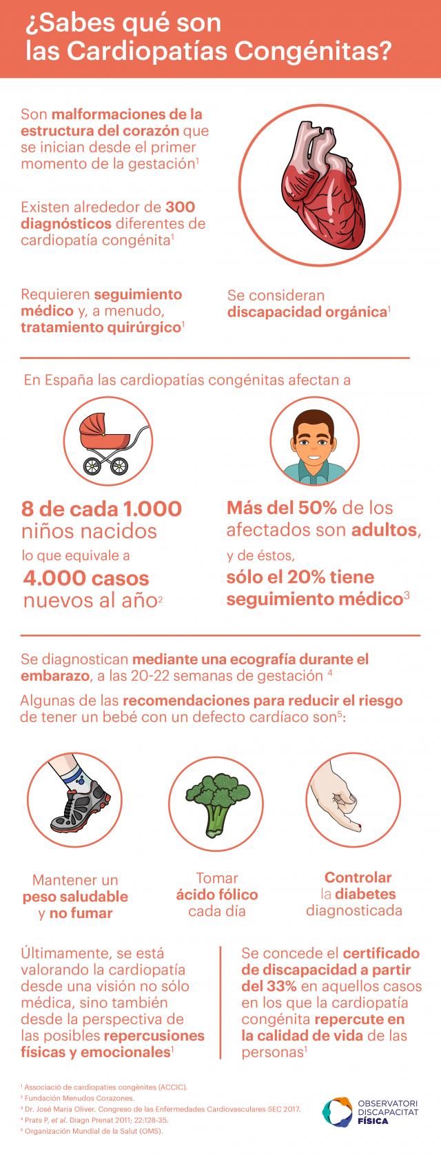 ¿Sabes qué son las Cardiopatías Congénitas?