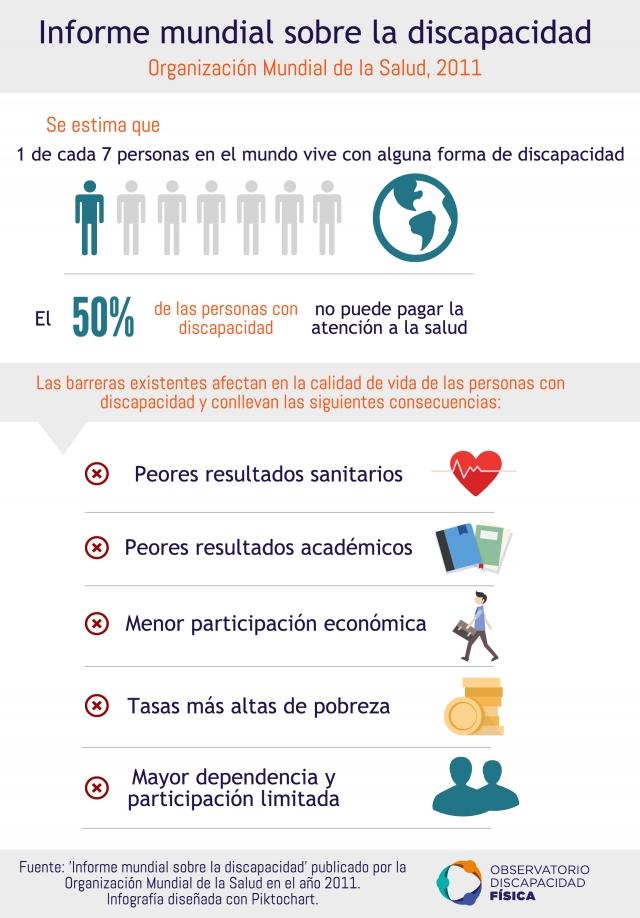 Informe mundial sobre la discapacidad, OMS 2011